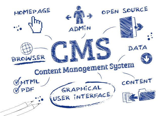 Powerful Content Management System
