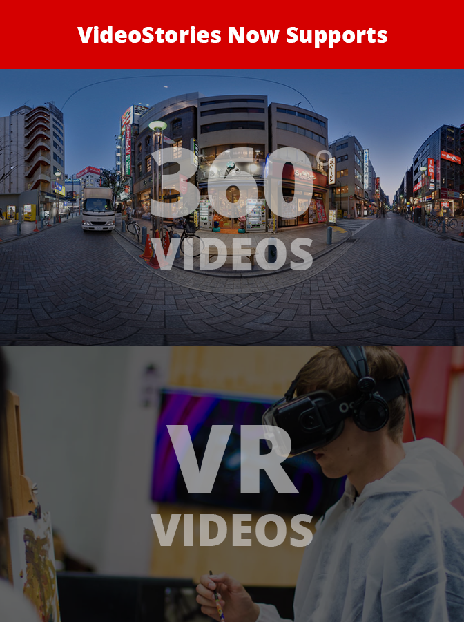 360 and VR Video Support WordPress Theme