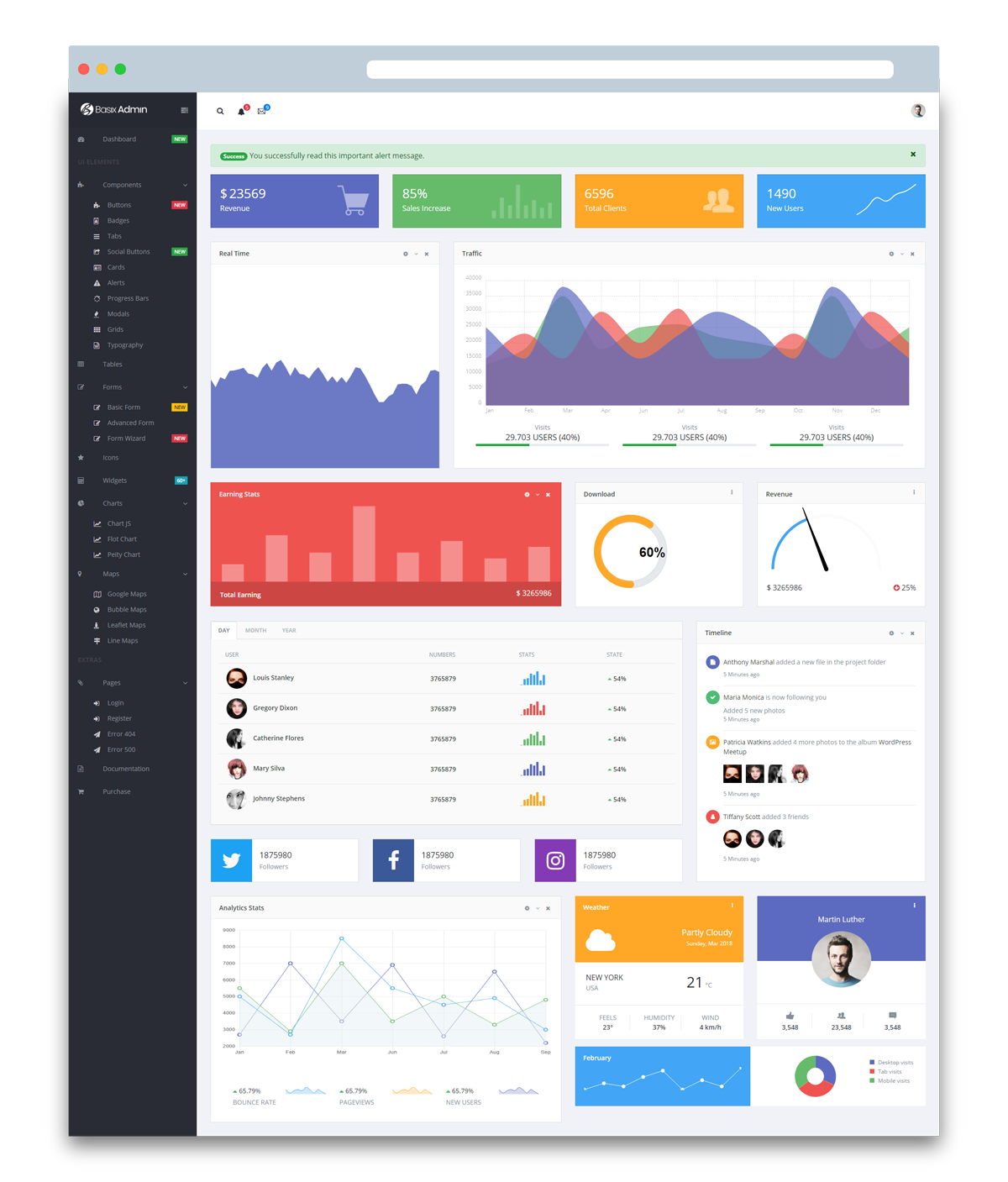 Basix Admin Dashboard Template