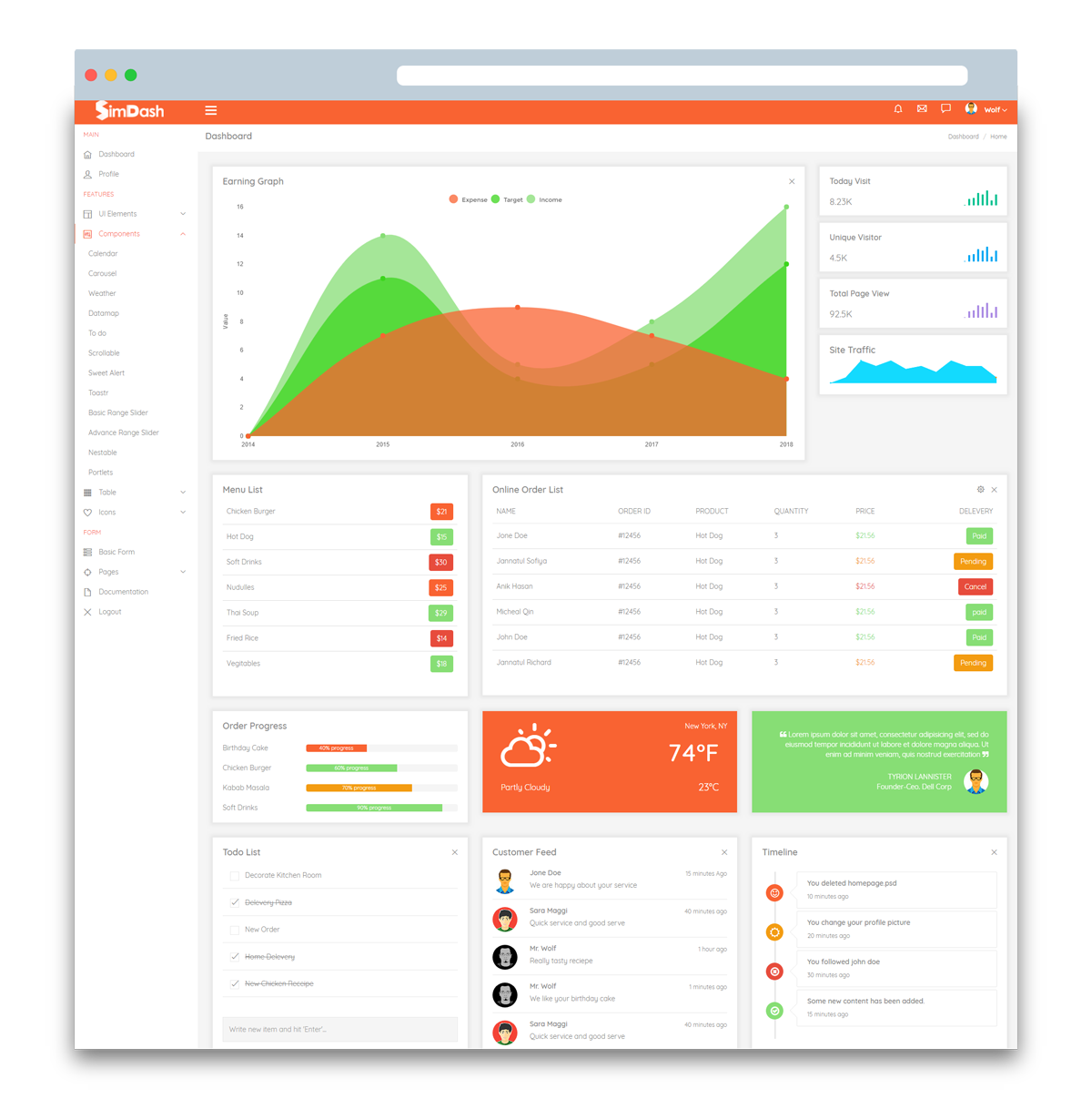 Somdash Admin Dashboard Template
