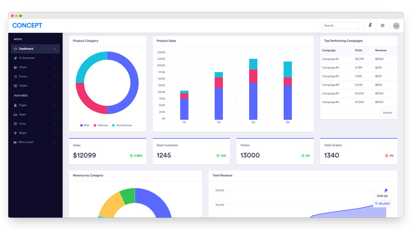 Concept bootstrap dashboard template